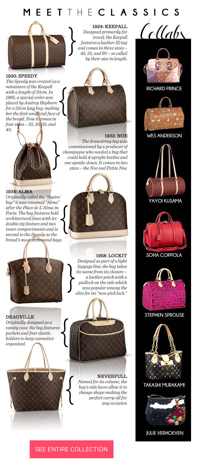 df67f0702e0 Discount Louis Vuitton Handbags® Online 【LV】